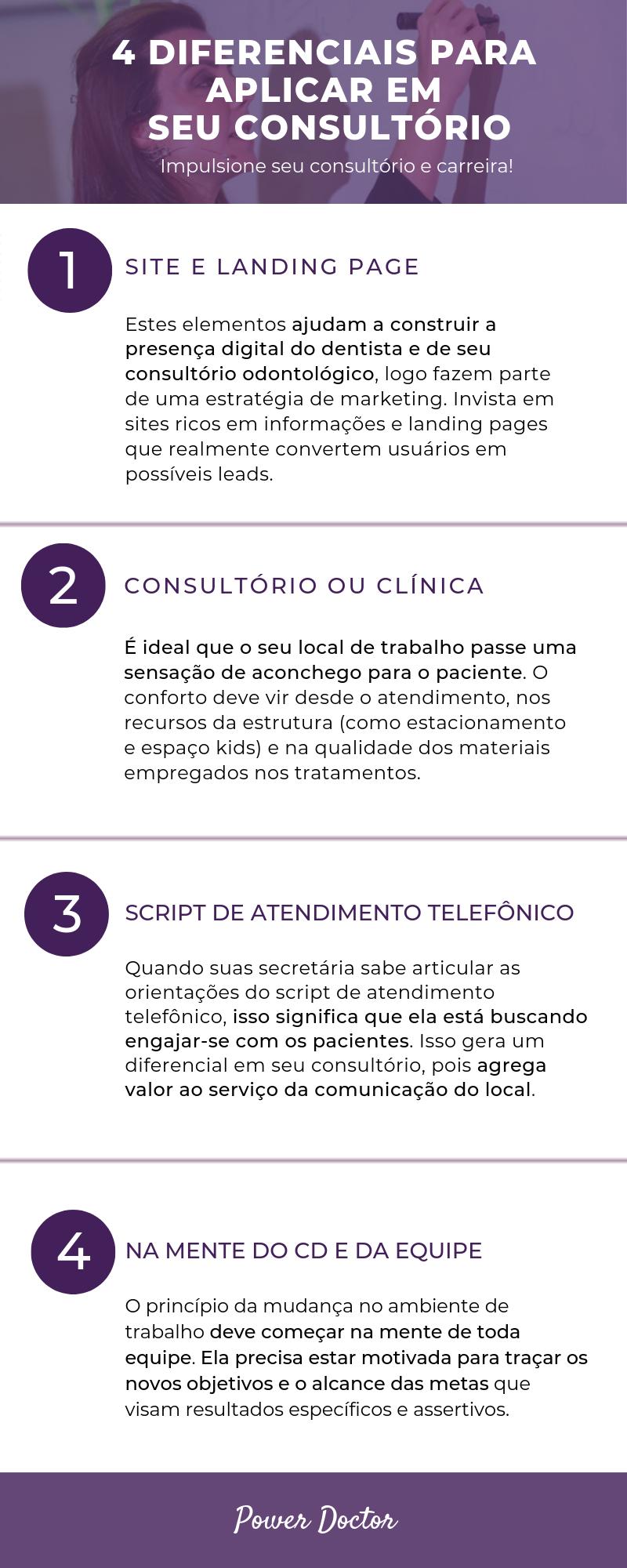 4-diferenciais-para-o-seu-consultorio